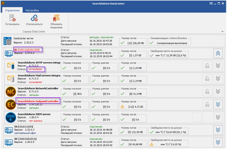 Индикация проблем с компонентами серверов в DataCenter
